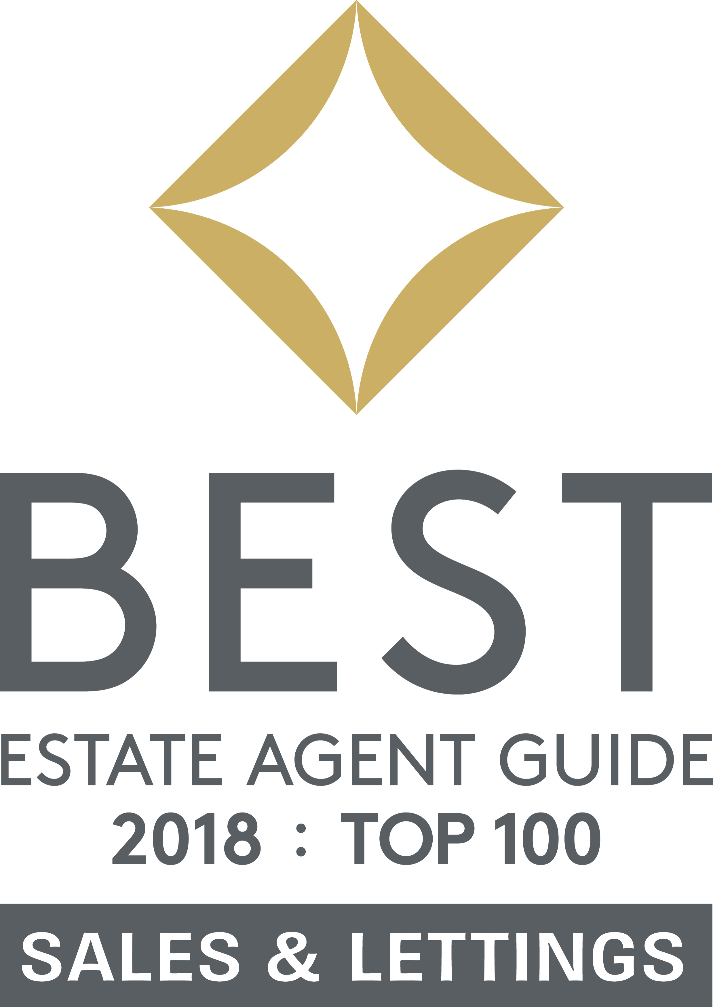 The top 100 Estate Agencies in the UK